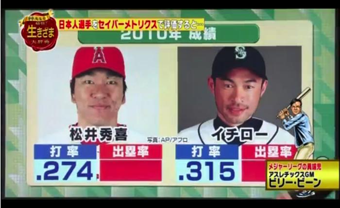 松井秀喜さんとイチロー選手の打率