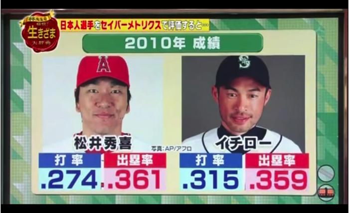 松井秀喜さんとイチロー選手の出塁率