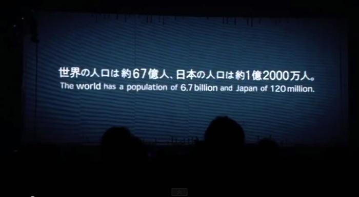 世界の人口は約67億人、日本の人口は約1億2000万人。