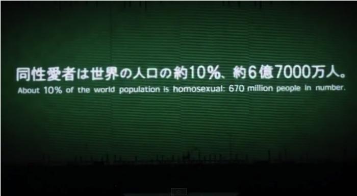 同性愛者は世界の人口の約10%、約6億7000万人。