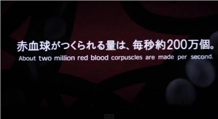 赤血球がつくられる量は、毎秒約200万個。