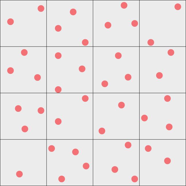 区切り枠によって16分割された場合