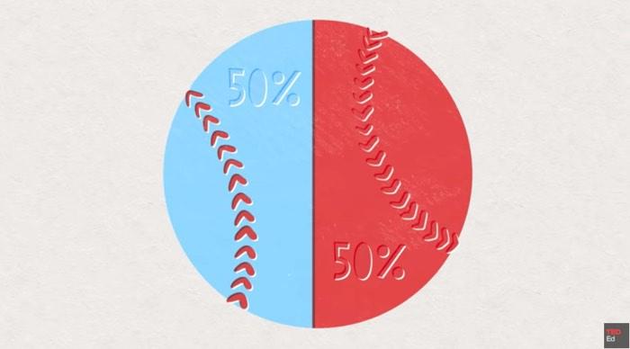 主力打者の50%は左利き