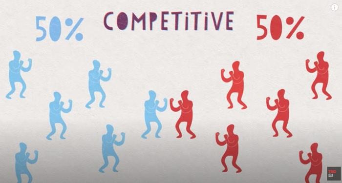 競争的な世界